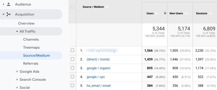 google-analytics-source-data