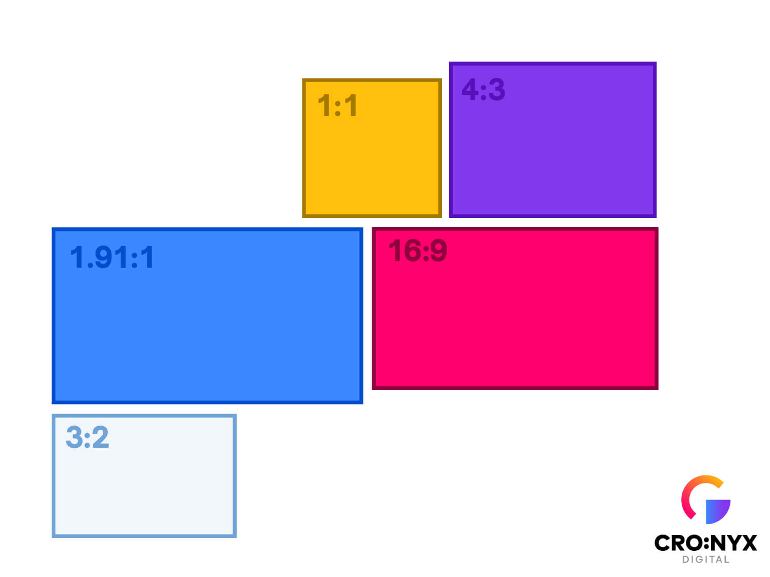 Common image aspect ratios for websites