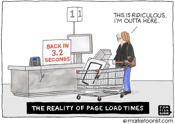 Ecommerce page load speed